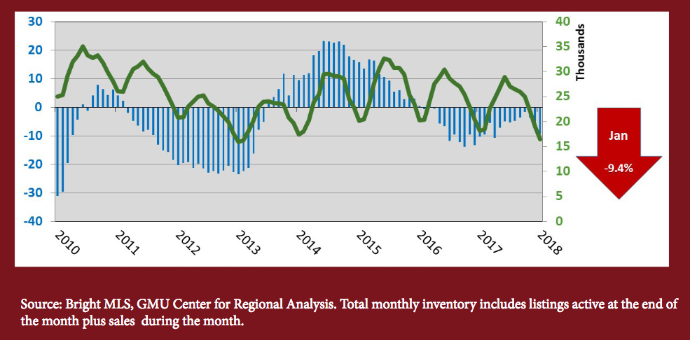 Inventories_of_Existing_Homes